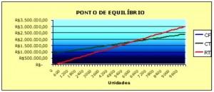 pontodequilibrio11
